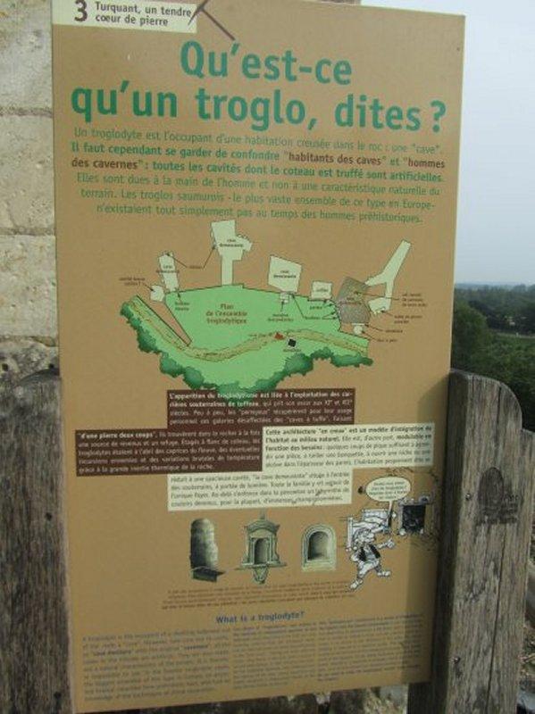 Panneau Pédagogique sur les Troglodytes
