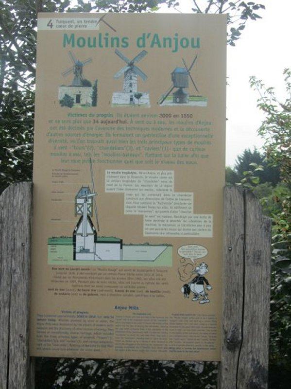 Panneau Pédagogique sur les Moulins d'Anjou